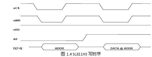 在单片机上实现usb移动存储[图]