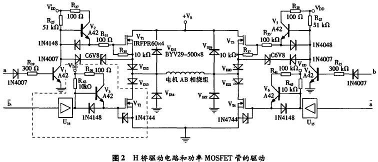 在逻辑上互反. 2.1 驱动电流前后沿的改善 从步进电机的运行特性分析中知道 ,性能较高的驱动器都要求提供的电流前后沿要陡,以便改善电机的高频响应.本驱动器中由于功率MOSFET管栅极电容的存在,对该管的驱动电流实际表现为对栅极电容的充、放电.极间电容越大,在开关驱动中所需的驱动电流也越大,为使开关波形具有足够的上升和下降陡度,驱动电流要具有较大的数值.如果直接用集电极开路的器件如SN7407驱动功率MOSFET管,则电路在MOSFET管带感性负载时,上升时间过长,会造成动态损耗增大.为改进功率MOSFE