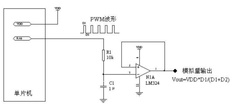 单片机的定时器中断来用软件的方法产生pwm,并经过滤波与跟随电路产生