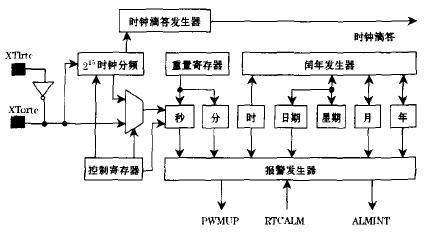 电路 电路图 电子 原理图 427_233