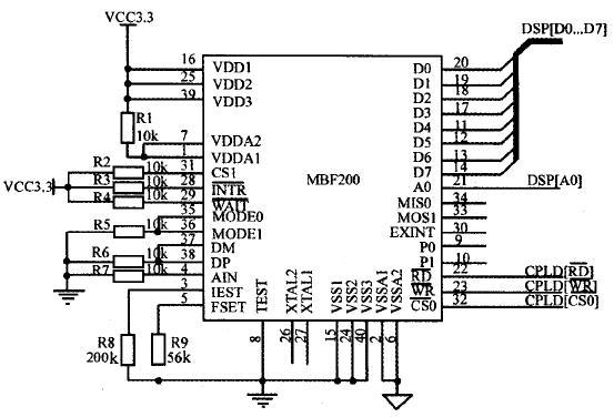 该部分主要由tms320vc5402和指纹传感器mbf200组成.