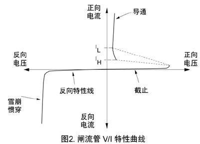 帮助读者在功率控制方面成功应用闸流管和双向可控硅