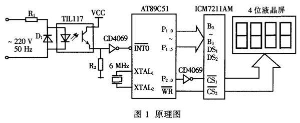 用at89c51 单片机测量市电频率的方法