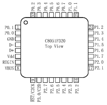 c8051f320及其usb接口应用