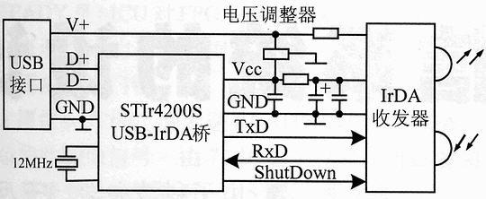 微控制器-irda红外收发电路设计