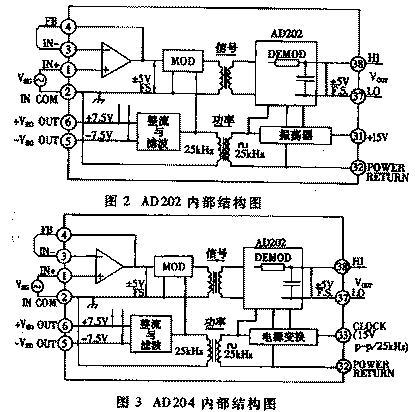 运算放大器 可以用作输入的缓冲,提供必要的增益,或者用作滤波器,加法