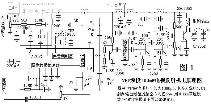发射机由调制器和射频放大器两大部分组成