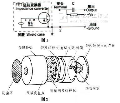 驻极体话筒(咪头)的结构和工作原理