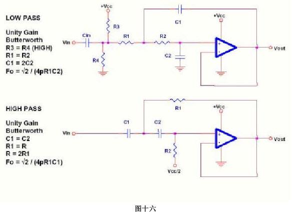 3.1 一阶滤波器   一阶滤波器是最简单的电路,他们有 20dB 每倍频的幅频特性 3.1.1 低通滤波器   典型的低通滤波器如图十三所示  3.1.2 高通滤波器   典型的高通滤波器如图十四所示  3.1.3 文氏滤波器   文氏滤波器对所有的频率都有相同的增益,但是他可以改变信号的相角,他同时也用来做相角修正电路。图十五中的电路对频率是 F 的信号有 90 度的相移,对直流的相移是0 度,对高频的相移是 180 度。  3.2 二阶滤波器   二阶滤波电路一般用他们的发明者命名。他们中的少数几个