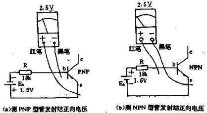 过如图1所示测试电路