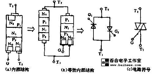 双向可控硅的内部结构和电路符号