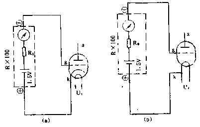 利用图1所示电路,可以检查电子管阴极发射能力